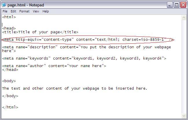 Meta-Content -type