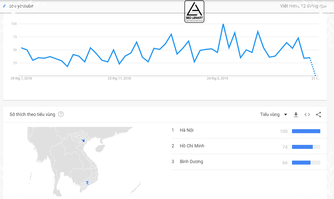 cách seo youtube lên top 1 google