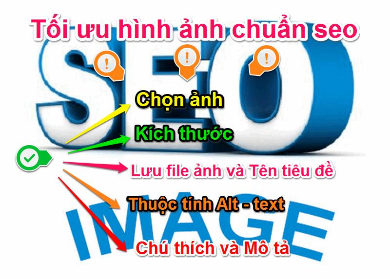 seo-hinh-anh-chat-luong