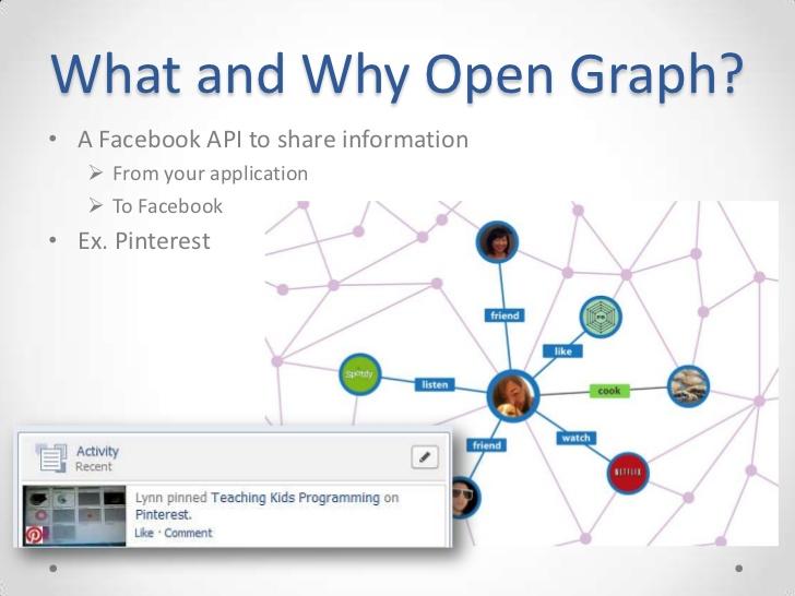 toi-uu-facebook-opengraph