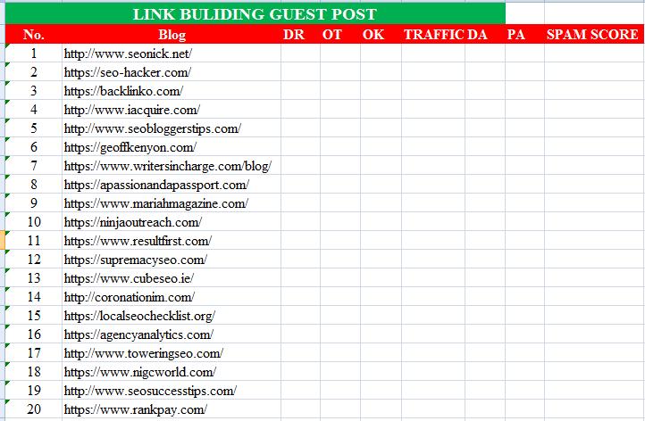 list ra danh sách domain